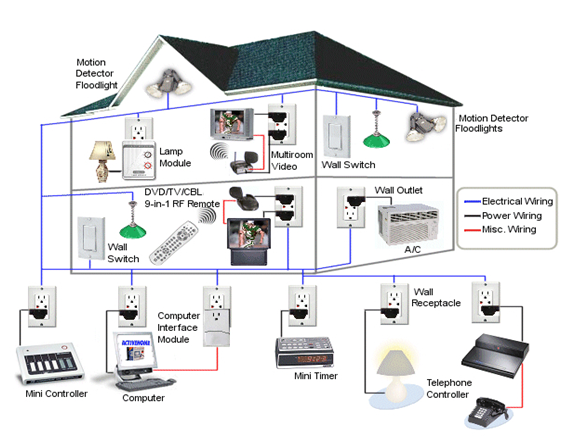 IP Home & OfficeIP Home & Office